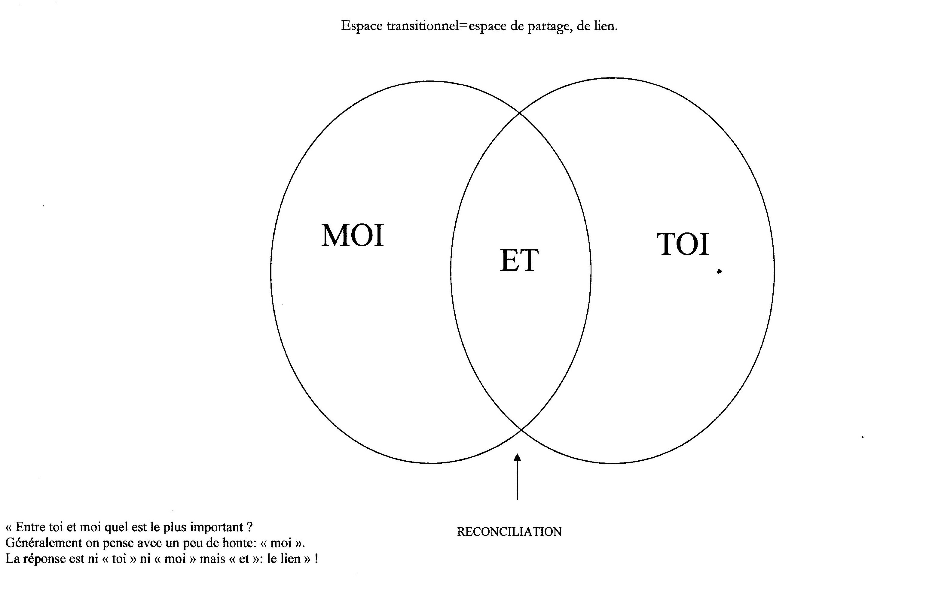espace-transitionnel-du-couple-001